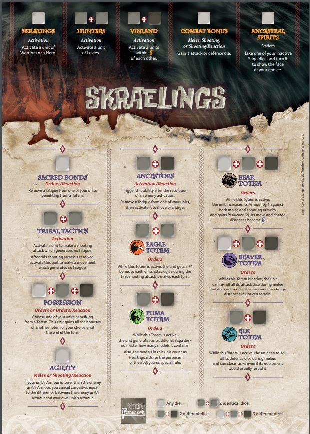 Battleboard for the Skraeling faction