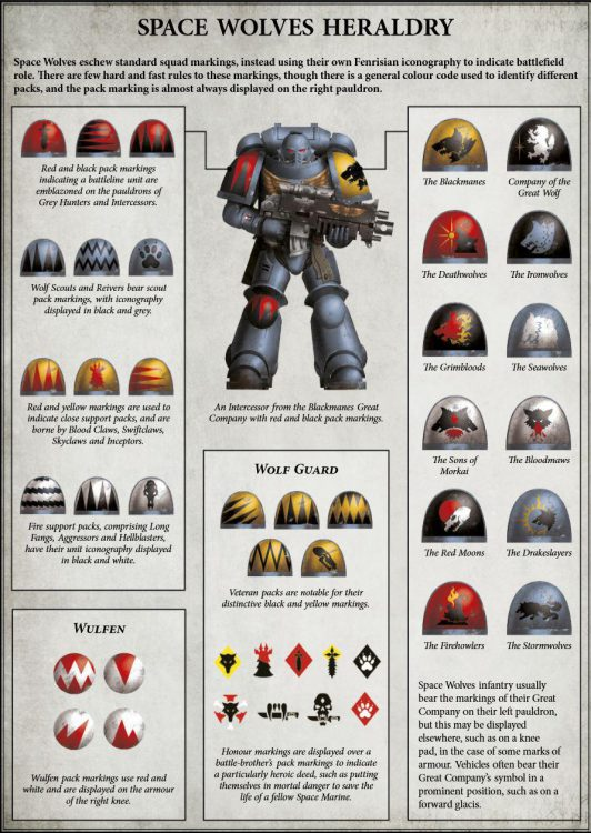 Space Wolves Heraldry Credit: Games Workshop