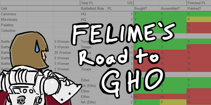 Felime's Road to GHO